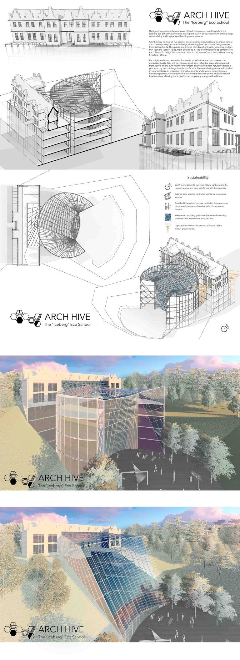 Concept - Iceberg Eco School